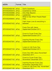 CWR eISBNs (pdf, 49kb)